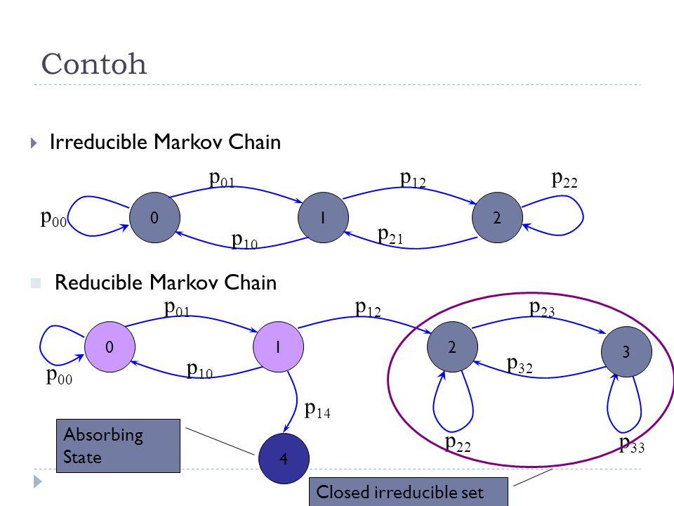Contoh  Irreducible Markov Chain 012 p 01 p 12 p 00 p 10 p 21 p 22 Reducible Markov Chain p 01 p 12 p 00 p 10 p 14 p 22 4 p 23 p 32 p 33 012 3 Absorbing State Closed irreducible set