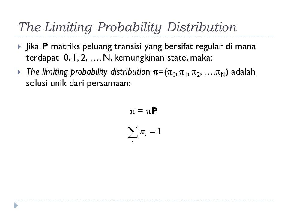 Contoh  Untuk rantai markov dengan matriks peluang transisi berikut ini:  Tentukan the limiting probability distribution.