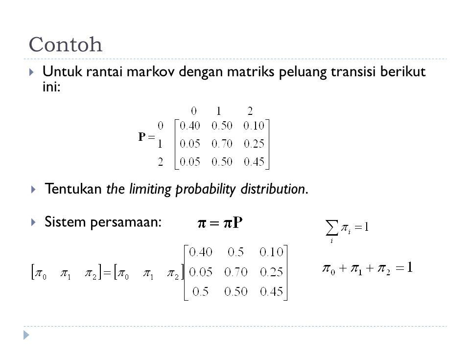 Karena adanya batasan linier, maka satu persamaan bersifat redundan dan akan dibuang dari sistem persamaan -Pada kasus ini persamaan 3 yang dibuang