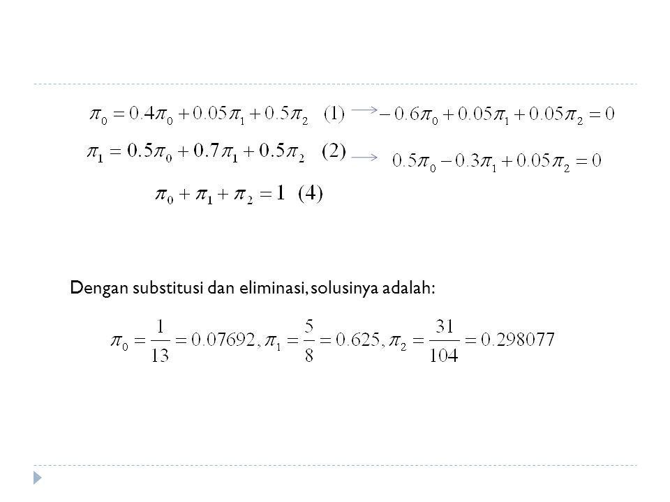  Berdasarkan definisi dari the limiting probability:  Dengan mengoperasikan pangkat tinggi pada matriks peluang transisi: π0π0 π1π1 π2π2