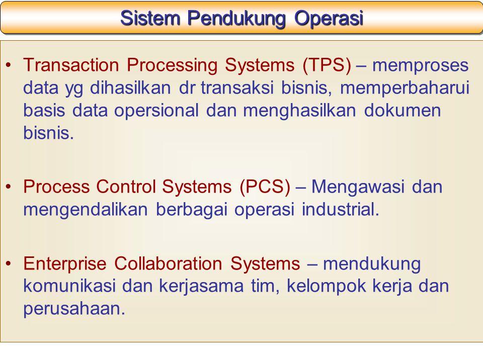 Sistem Pendukung Operasi Transaction Processing Systems (TPS) – memproses data yg dihasilkan dr transaksi bisnis, memperbaharui basis data opersional dan menghasilkan dokumen bisnis.
