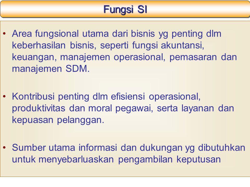 Fungsi SI Area fungsional utama dari bisnis yg penting dlm keberhasilan bisnis, seperti fungsi akuntansi, keuangan, manajemen operasional, pemasaran d