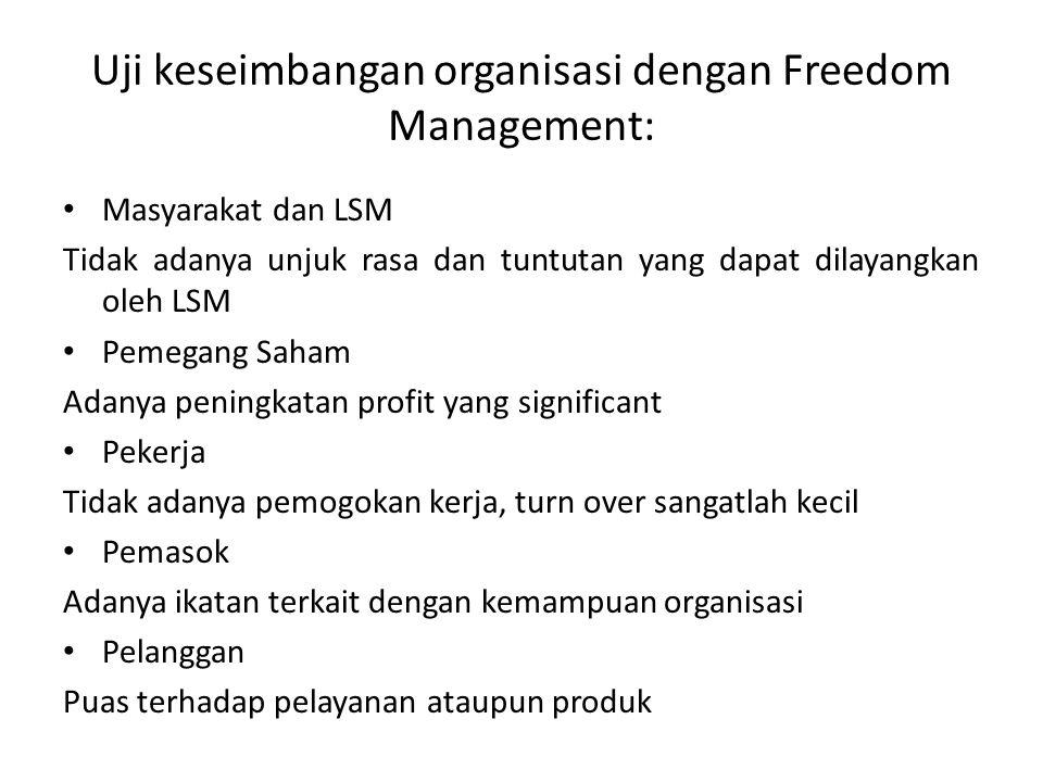 Uji keseimbangan organisasi dengan Freedom Management: Masyarakat dan LSM Tidak adanya unjuk rasa dan tuntutan yang dapat dilayangkan oleh LSM Pemegan
