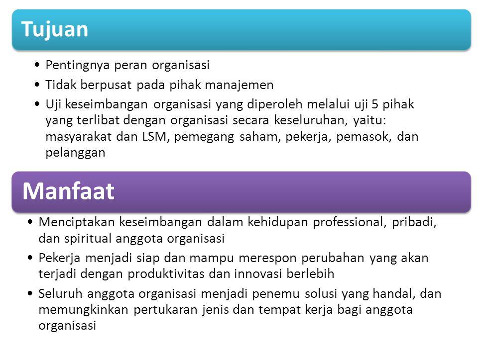 Tujuan Pentingnya peran organisasi Tidak berpusat pada pihak manajemen Uji keseimbangan organisasi yang diperoleh melalui uji 5 pihak yang terlibat de