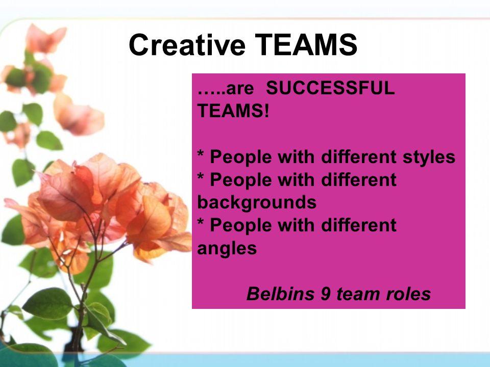 Bgm tim kerja yang sukses . 1) Kualitas/Kuantitas/Waktu – hrs menghasilkan spt yg diinginkan.