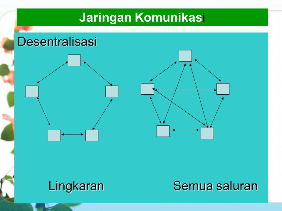 Jaringan Komunikasi Sentralisasi Rantai Y Roda