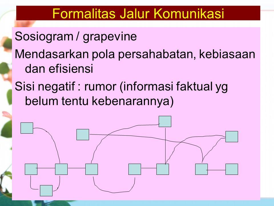 Formalitas Jalur Komunikasi Organigram / hirarki