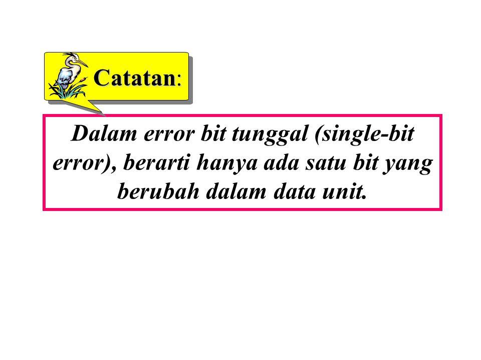 Dalam error bit tunggal (single-bit error), berarti hanya ada satu bit yang berubah dalam data unit.