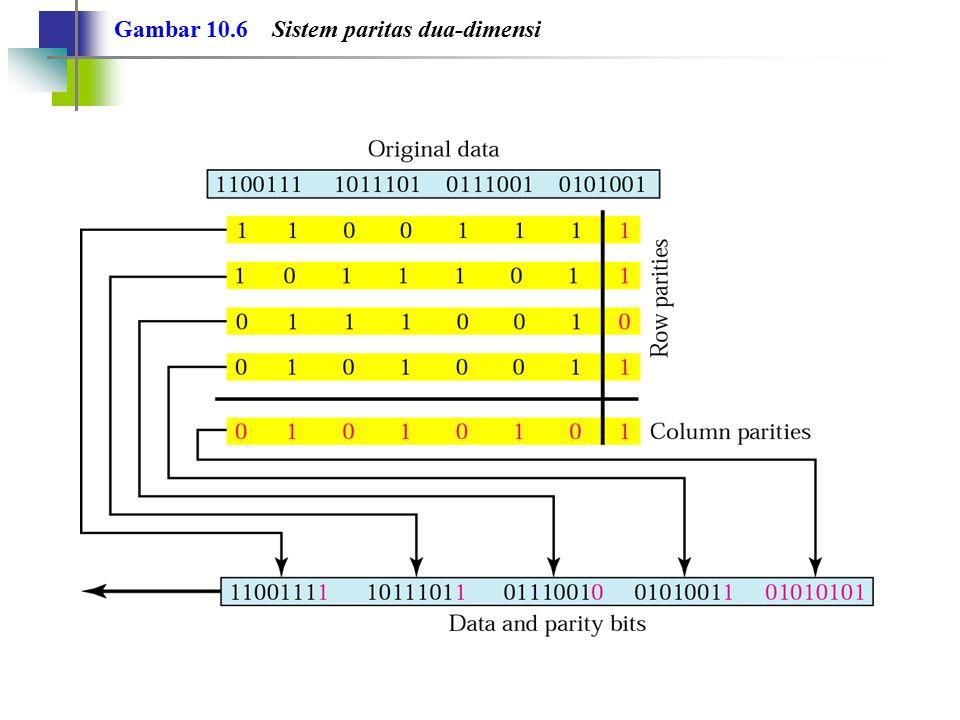Gambar 10.6 Sistem paritas dua-dimensi