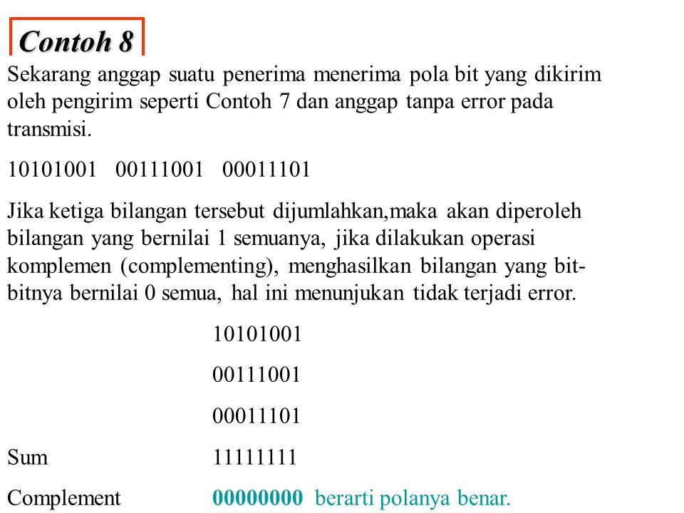 Contoh 8 Sekarang anggap suatu penerima menerima pola bit yang dikirim oleh pengirim seperti Contoh 7 dan anggap tanpa error pada transmisi. 10101001