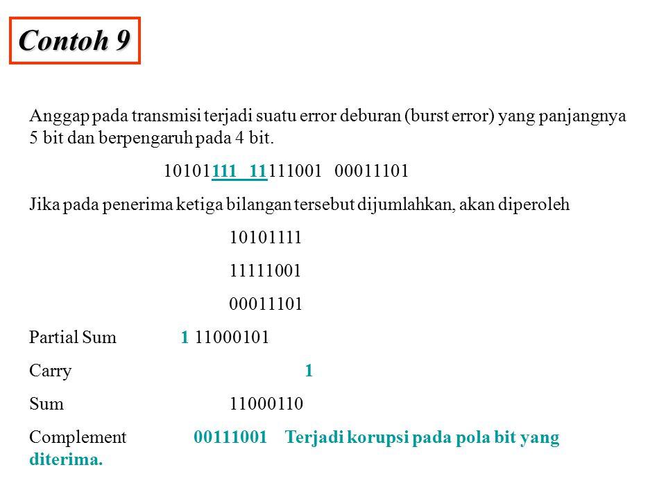 Contoh 9 Anggap pada transmisi terjadi suatu error deburan (burst error) yang panjangnya 5 bit dan berpengaruh pada 4 bit. 10101111 11111001 00011101