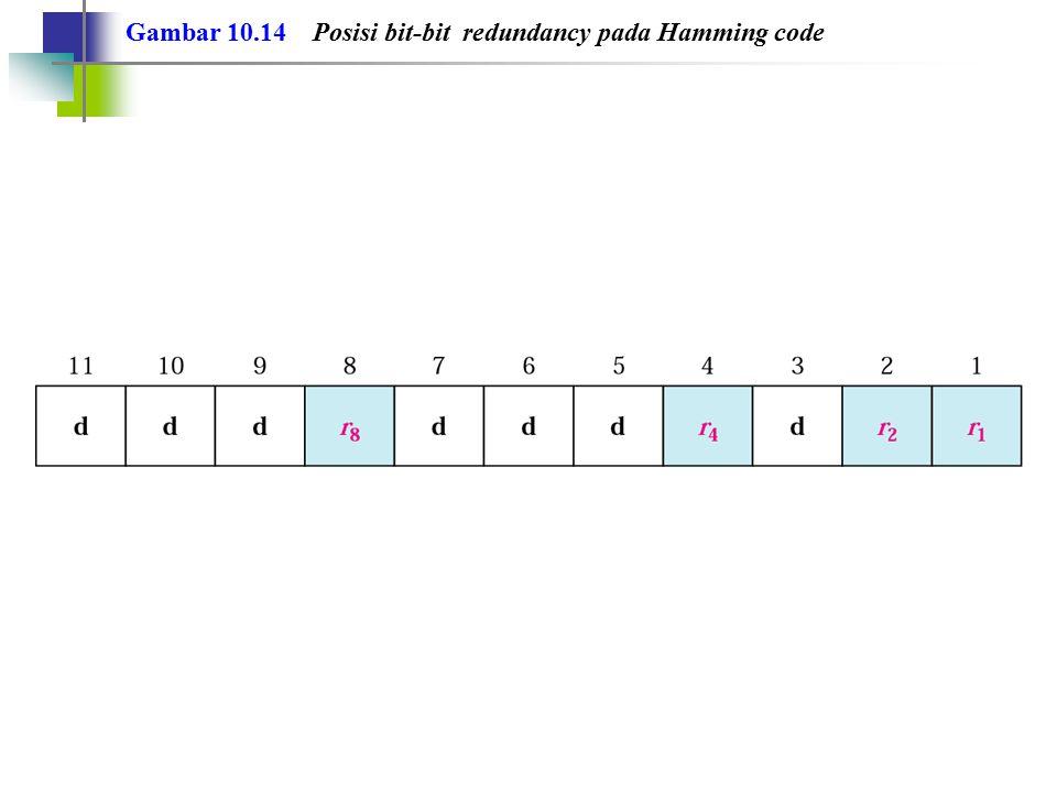 Gambar 10.14 Posisi bit-bit redundancy pada Hamming code