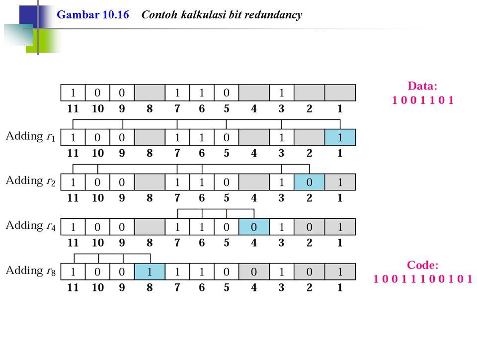 Gambar 10.16 Contoh kalkulasi bit redundancy