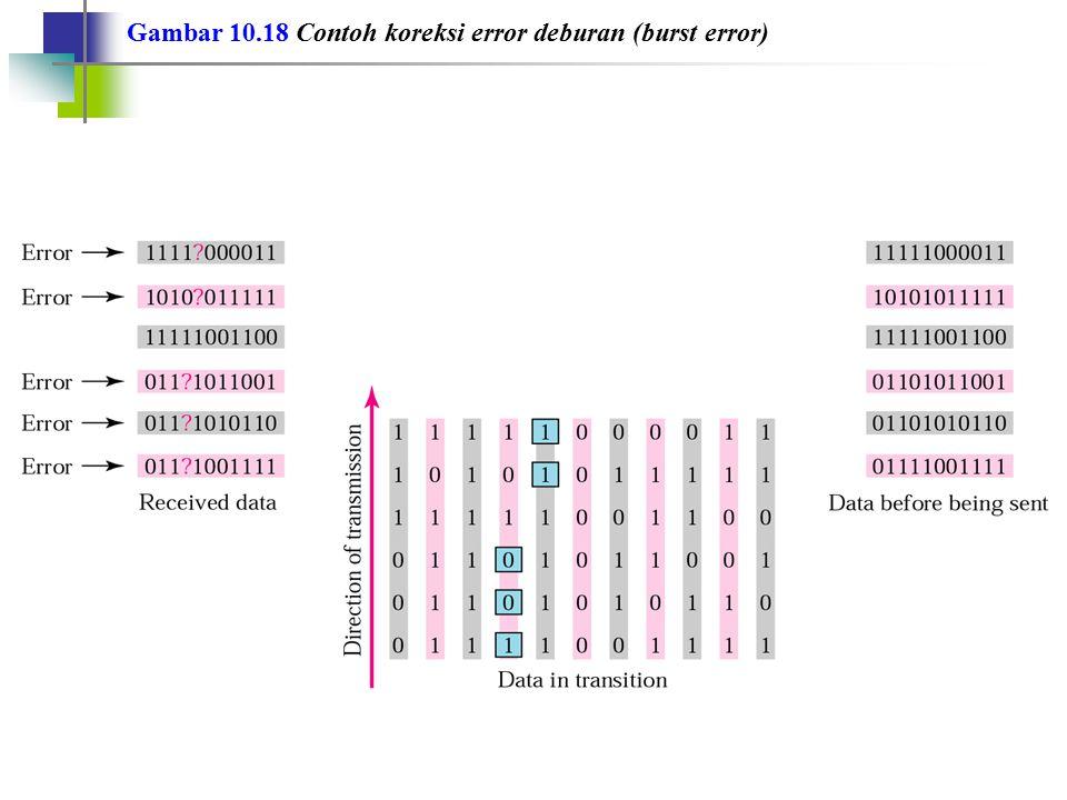 Gambar 10.18 Contoh koreksi error deburan (burst error)