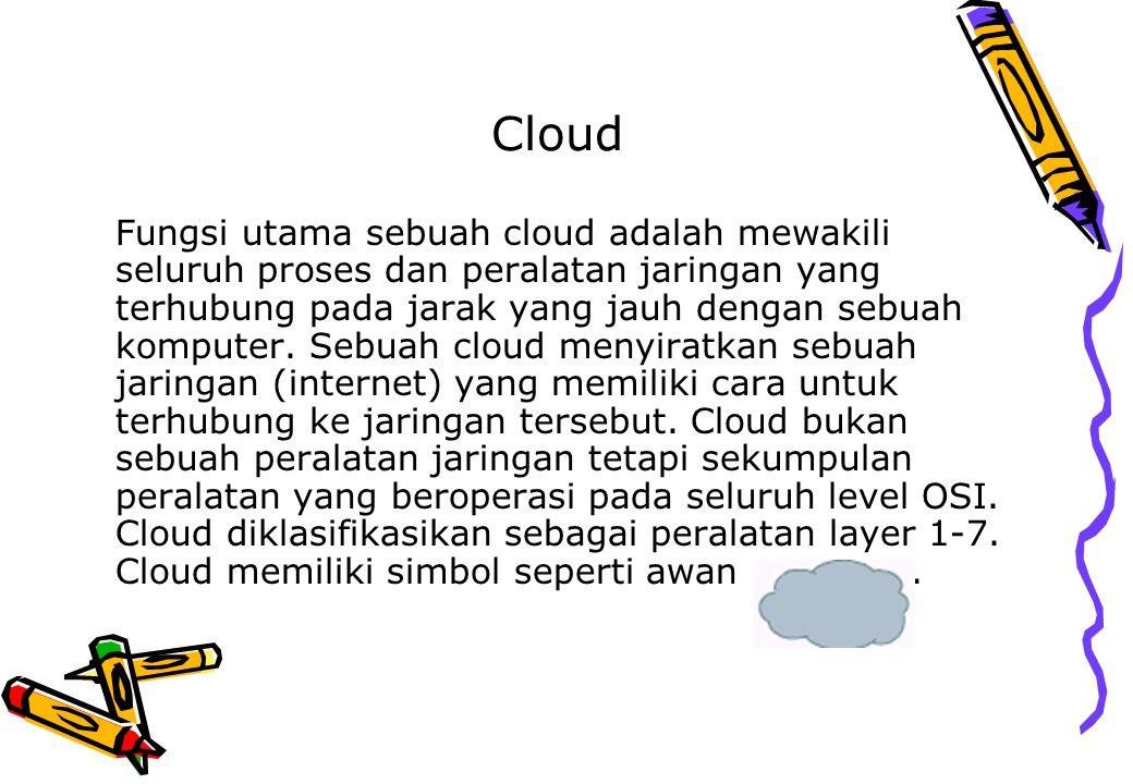 Cloud Fungsi utama sebuah cloud adalah mewakili seluruh proses dan peralatan jaringan yang terhubung pada jarak yang jauh dengan sebuah komputer. Sebu