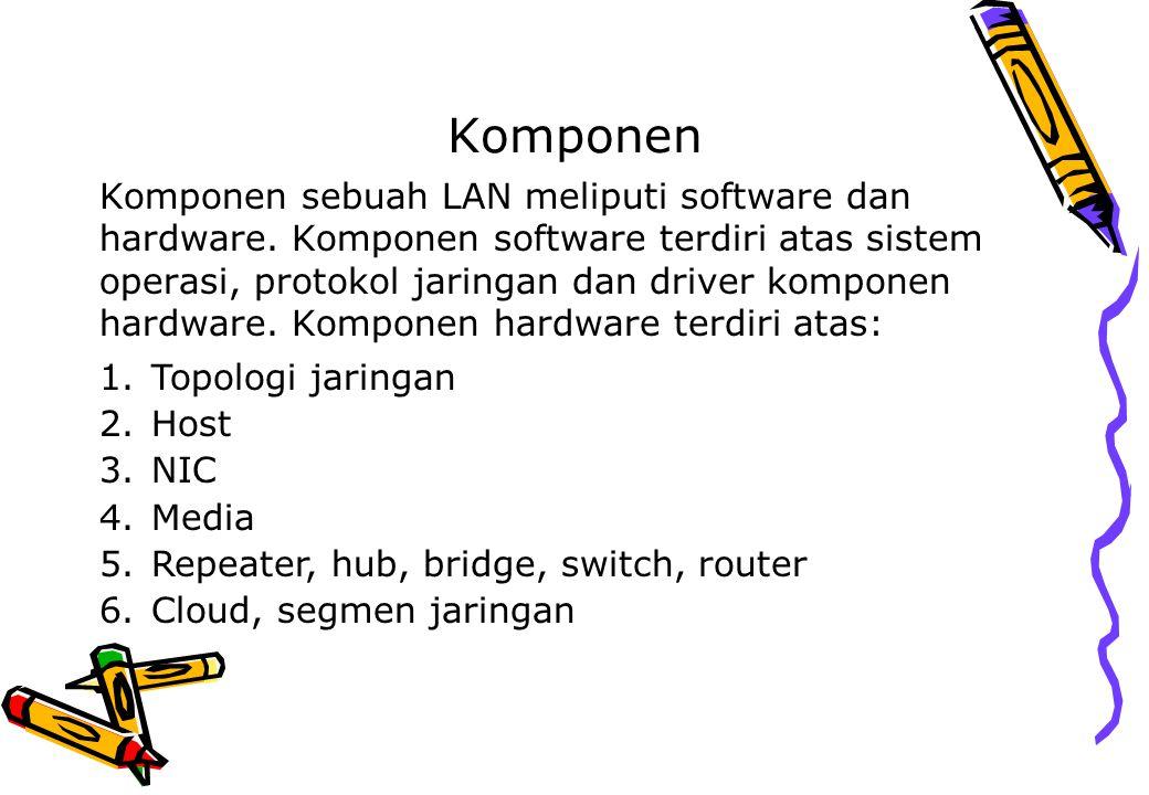 Komponen Komponen sebuah LAN meliputi software dan hardware. Komponen software terdiri atas sistem operasi, protokol jaringan dan driver komponen hard