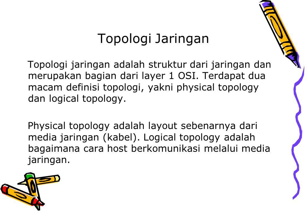 Topologi Jaringan Topologi jaringan adalah struktur dari jaringan dan merupakan bagian dari layer 1 OSI. Terdapat dua macam definisi topologi, yakni p