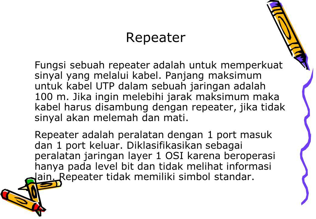 Repeater Fungsi sebuah repeater adalah untuk memperkuat sinyal yang melalui kabel. Panjang maksimum untuk kabel UTP dalam sebuah jaringan adalah 100 m