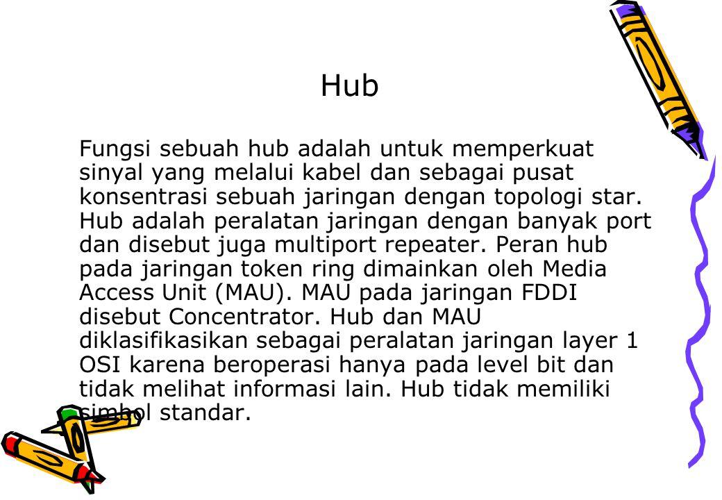 Hub Fungsi sebuah hub adalah untuk memperkuat sinyal yang melalui kabel dan sebagai pusat konsentrasi sebuah jaringan dengan topologi star. Hub adalah