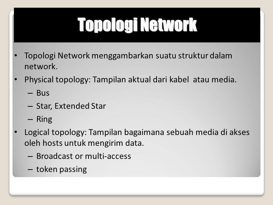 Topologi Network menggambarkan suatu struktur dalam network. Physical topology: Tampilan aktual dari kabel atau media. – Bus – Star, Extended Star – R