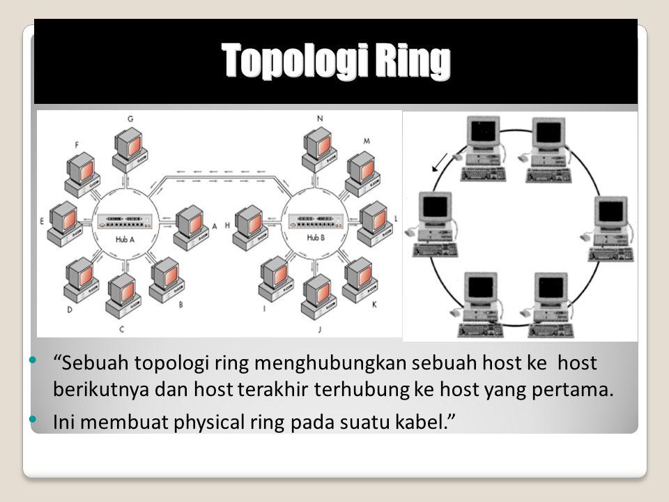"""""""Sebuah topologi ring menghubungkan sebuah host ke host berikutnya dan host terakhir terhubung ke host yang pertama. Ini membuat physical ring pada su"""