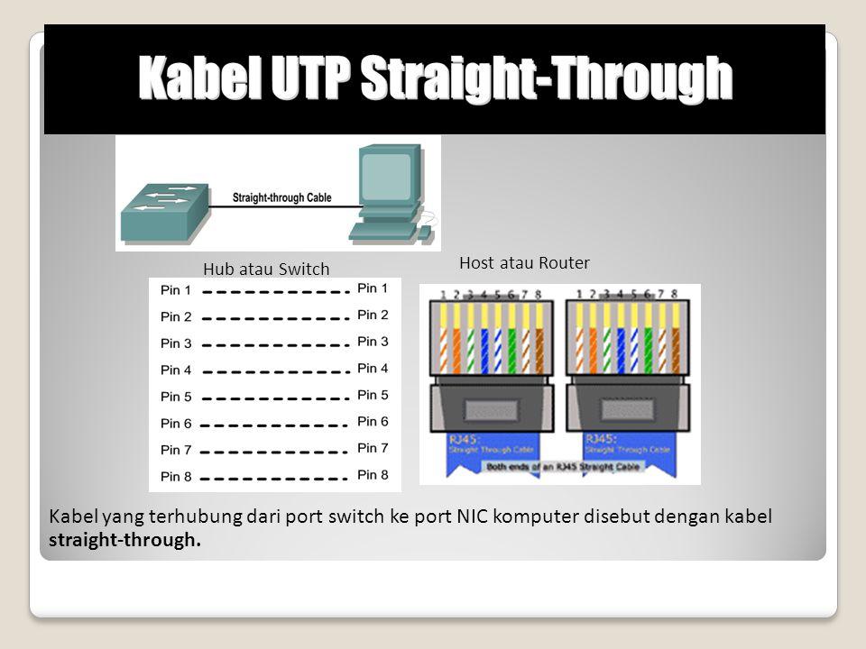 Host atau Router Hub atau Switch Kabel yang terhubung dari port switch ke port NIC komputer disebut dengan kabel straight-through.