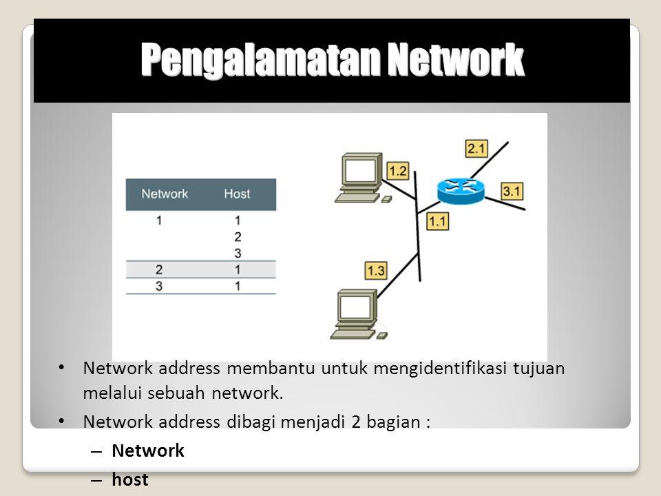 Network address membantu untuk mengidentifikasi tujuan melalui sebuah network. Network address dibagi menjadi 2 bagian : – Network – host