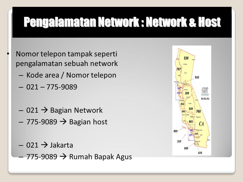 Nomor telepon tampak seperti pengalamatan sebuah network – Kode area / Nomor telepon – 021 – 775-9089 – 021  Bagian Network – 775-9089  Bagian host