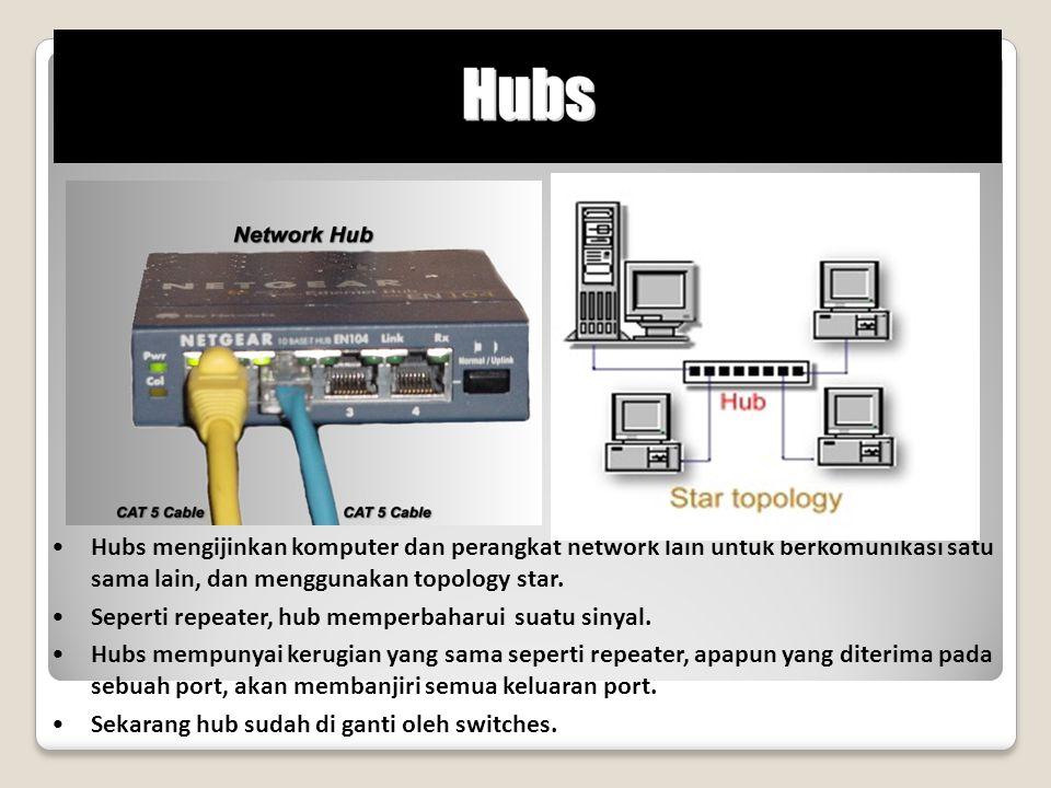 Hubs mengijinkan komputer dan perangkat network lain untuk berkomunikasi satu sama lain, dan menggunakan topology star. Seperti repeater, hub memperba