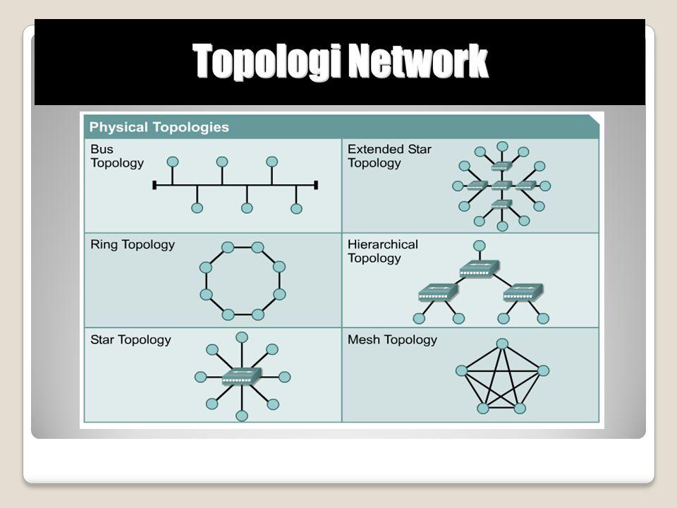 Topologi Network menggambarkan suatu struktur dalam network.