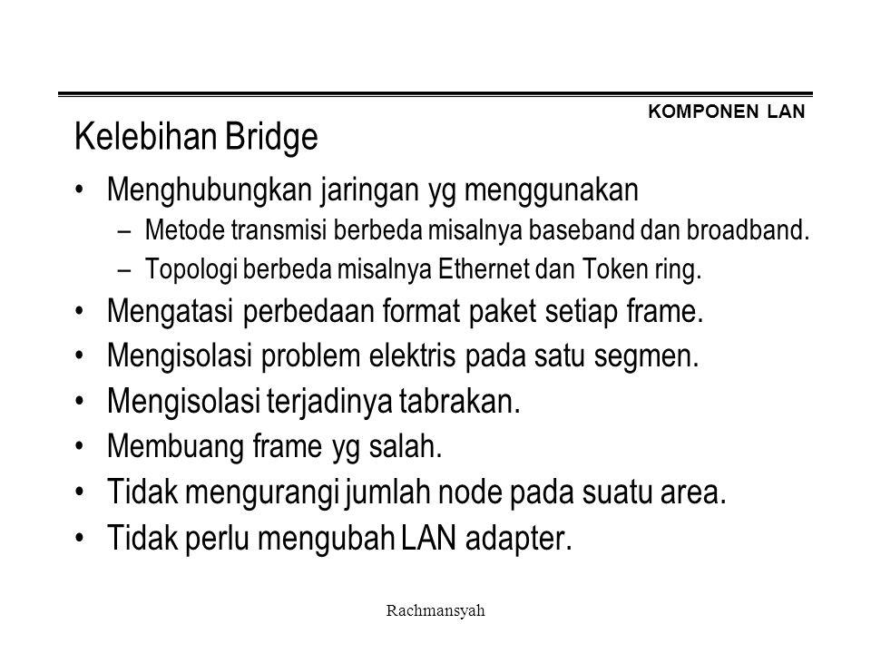 KOMPONEN LAN Rachmansyah Kelebihan Bridge Menghubungkan jaringan yg menggunakan –Metode transmisi berbeda misalnya baseband dan broadband. –Topologi b