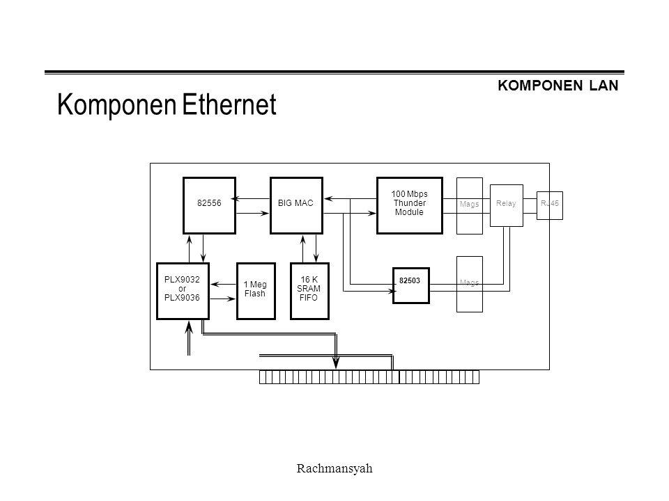 KOMPONEN LAN Rachmansyah Komponen Ethernet 82503 PLX9032 or PLX9036 1 Meg Flash 82556BIG MAC 100 Mbps Thunder Module 16 K SRAM FIFO RJ45 Relay Mags