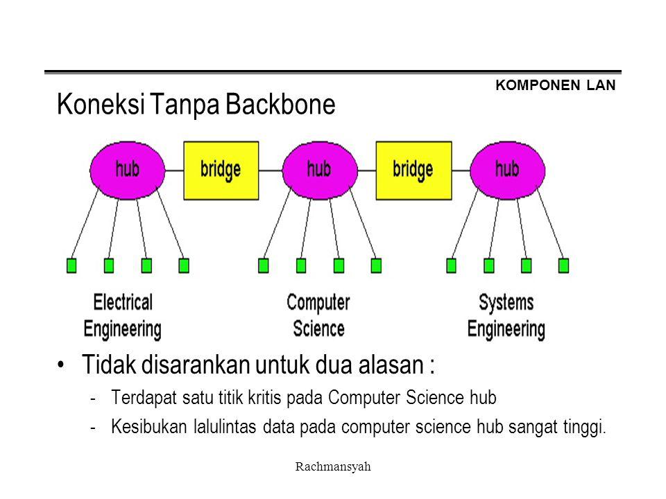 KOMPONEN LAN Rachmansyah Koneksi Tanpa Backbone Tidak disarankan untuk dua alasan : -Terdapat satu titik kritis pada Computer Science hub -Kesibukan l