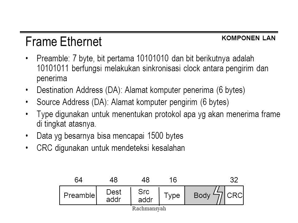 KOMPONEN LAN Rachmansyah Frame Ethernet Preamble: 7 byte, bit pertama 10101010 dan bit berikutnya adalah 10101011 berfungsi melakukan sinkronisasi clo