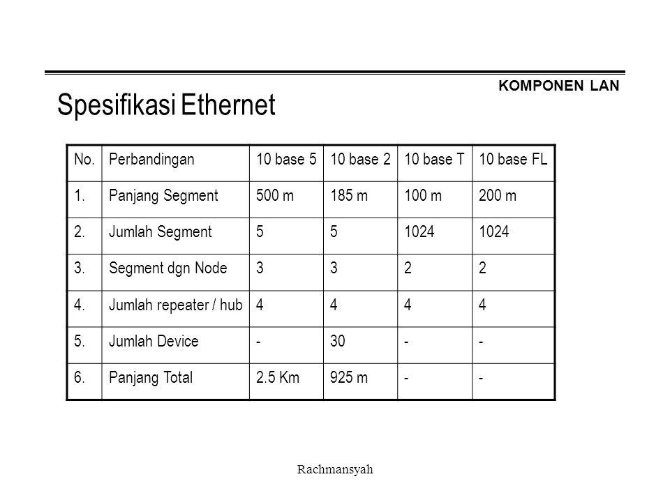 KOMPONEN LAN Rachmansyah Spesifikasi Ethernet No.Perbandingan10 base 510 base 210 base T10 base FL 1.Panjang Segment500 m185 m100 m200 m 2.Jumlah Segm