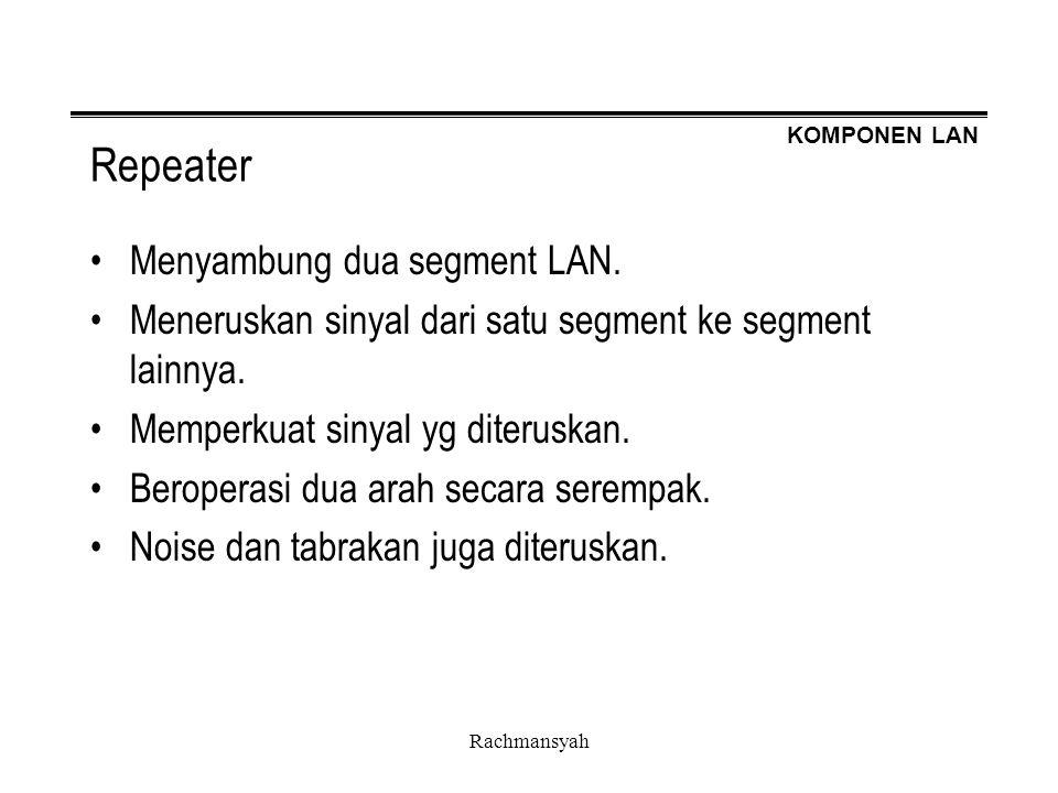 KOMPONEN LAN Rachmansyah Repeater Menyambung dua segment LAN. Meneruskan sinyal dari satu segment ke segment lainnya. Memperkuat sinyal yg diteruskan.
