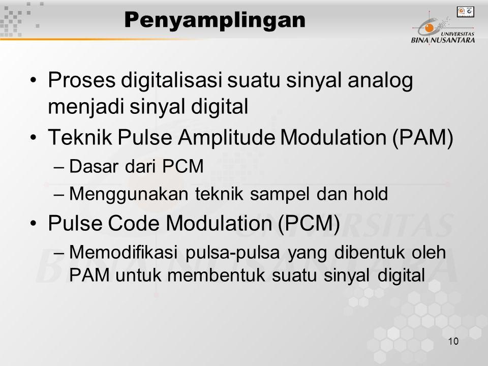 10 Penyamplingan Proses digitalisasi suatu sinyal analog menjadi sinyal digital Teknik Pulse Amplitude Modulation (PAM) –Dasar dari PCM –Menggunakan teknik sampel dan hold Pulse Code Modulation (PCM) –Memodifikasi pulsa-pulsa yang dibentuk oleh PAM untuk membentuk suatu sinyal digital