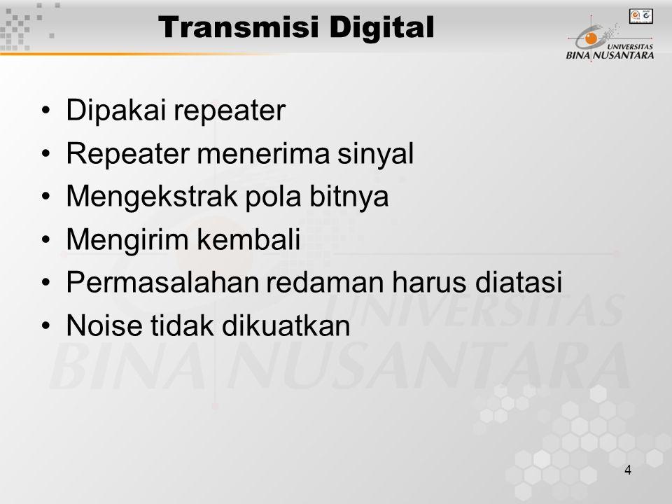 4 Transmisi Digital Dipakai repeater Repeater menerima sinyal Mengekstrak pola bitnya Mengirim kembali Permasalahan redaman harus diatasi Noise tidak dikuatkan