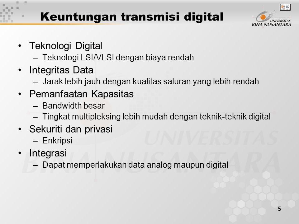 5 Keuntungan transmisi digital Teknologi Digital –Teknologi LSI/VLSI dengan biaya rendah Integritas Data –Jarak lebih jauh dengan kualitas saluran yang lebih rendah Pemanfaatan Kapasitas –Bandwidth besar –Tingkat multipleksing lebih mudah dengan teknik-teknik digital Sekuriti dan privasi –Enkripsi Integrasi –Dapat memperlakukan data analog maupun digital