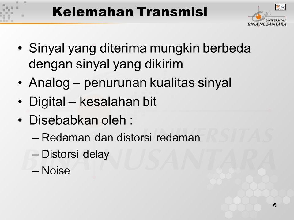 6 Kelemahan Transmisi Sinyal yang diterima mungkin berbeda dengan sinyal yang dikirim Analog – penurunan kualitas sinyal Digital – kesalahan bit Disebabkan oleh : –Redaman dan distorsi redaman –Distorsi delay –Noise