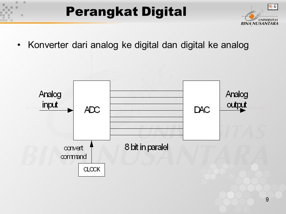 9 Perangkat Digital Konverter dari analog ke digital dan digital ke analog