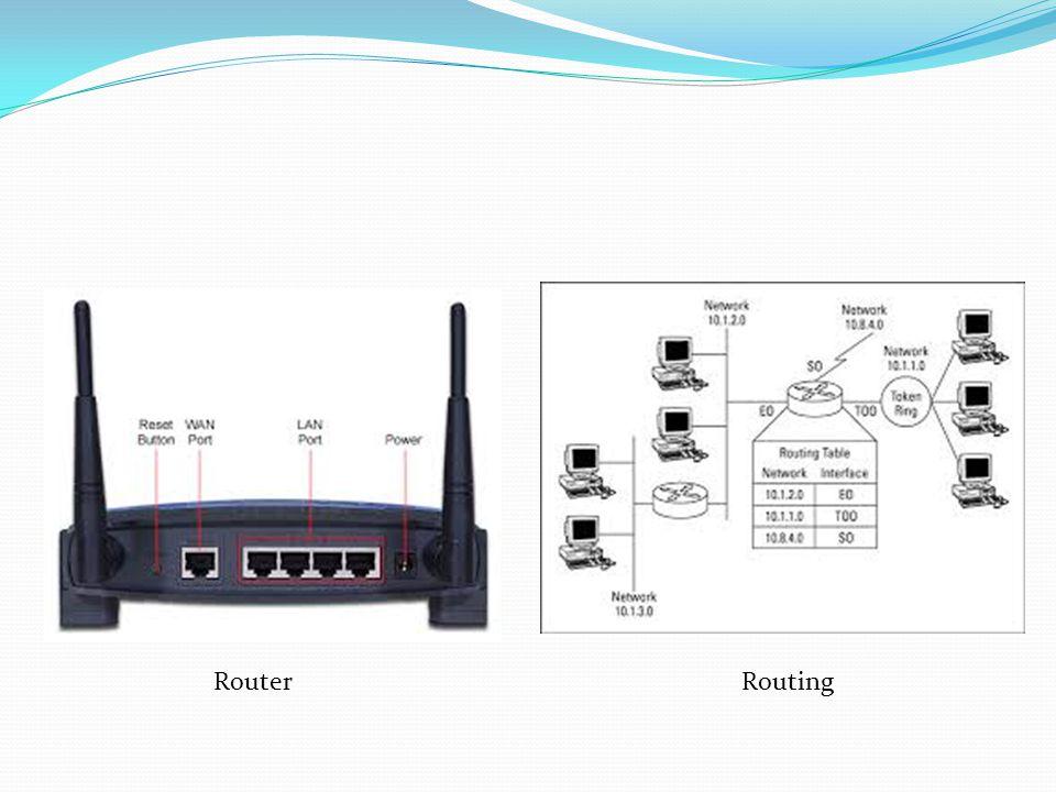 RouterRouting