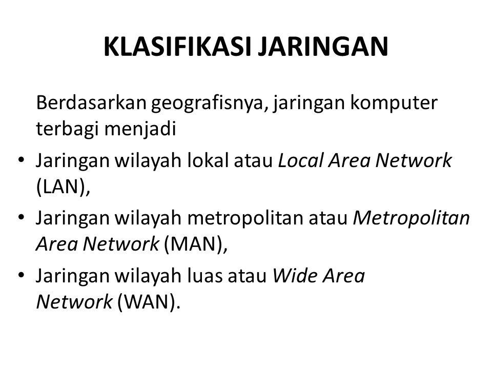 KLASIFIKASI JARINGAN Berdasarkan geografisnya, jaringan komputer terbagi menjadi Jaringan wilayah lokal atau Local Area Network (LAN), Jaringan wilaya