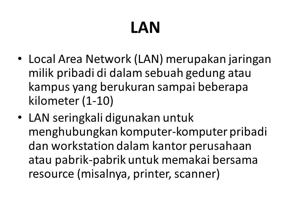 LAN Local Area Network (LAN) merupakan jaringan milik pribadi di dalam sebuah gedung atau kampus yang berukuran sampai beberapa kilometer (1-10) LAN s