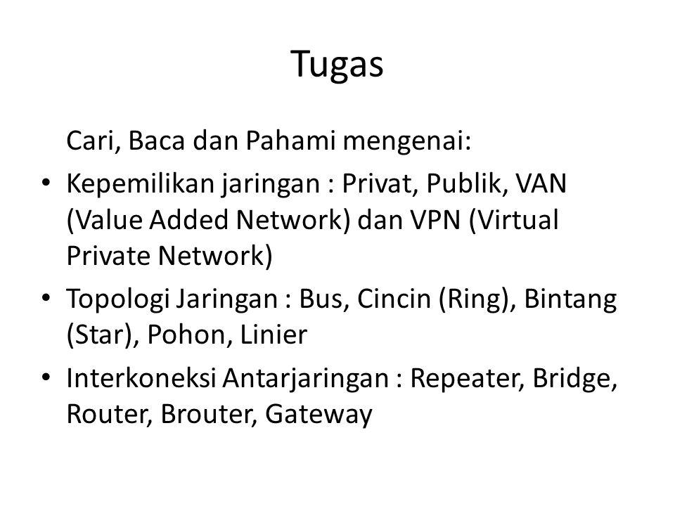 Tugas Cari, Baca dan Pahami mengenai: Kepemilikan jaringan : Privat, Publik, VAN (Value Added Network) dan VPN (Virtual Private Network) Topologi Jari