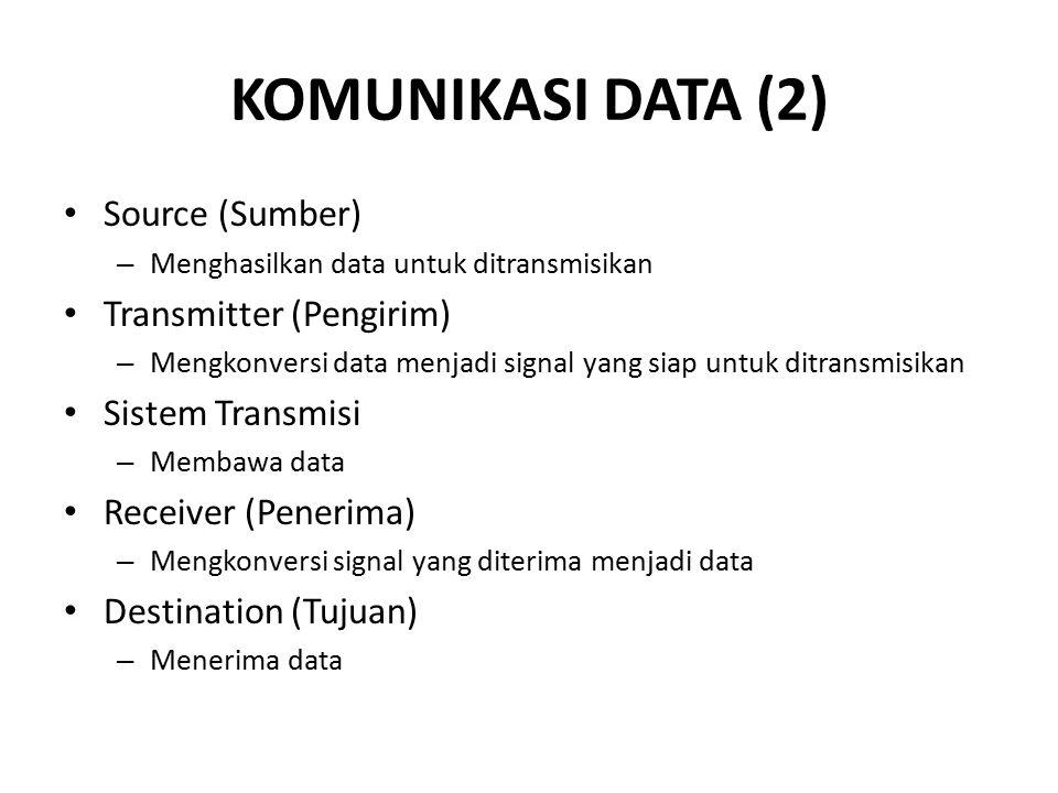 KOMUNIKASI DATA (2) Source (Sumber) – Menghasilkan data untuk ditransmisikan Transmitter (Pengirim) – Mengkonversi data menjadi signal yang siap untuk