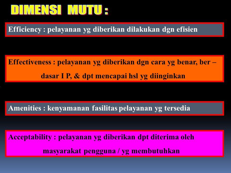 Efficacy : pelayanan yg diberikan menunjukan manfaat & hasil yg diinginkan Appropriateness : pelayanan yg diberikan relevan dgn kebthn klinis pasien &