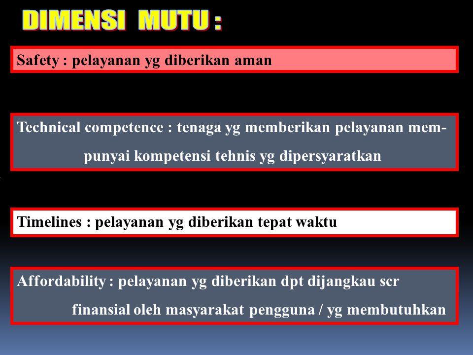 Efficiency : pelayanan yg diberikan dilakukan dgn efisien Effectiveness : pelayanan yg diberikan dgn cara yg benar, ber – dasar I P, & dpt mencapai hs