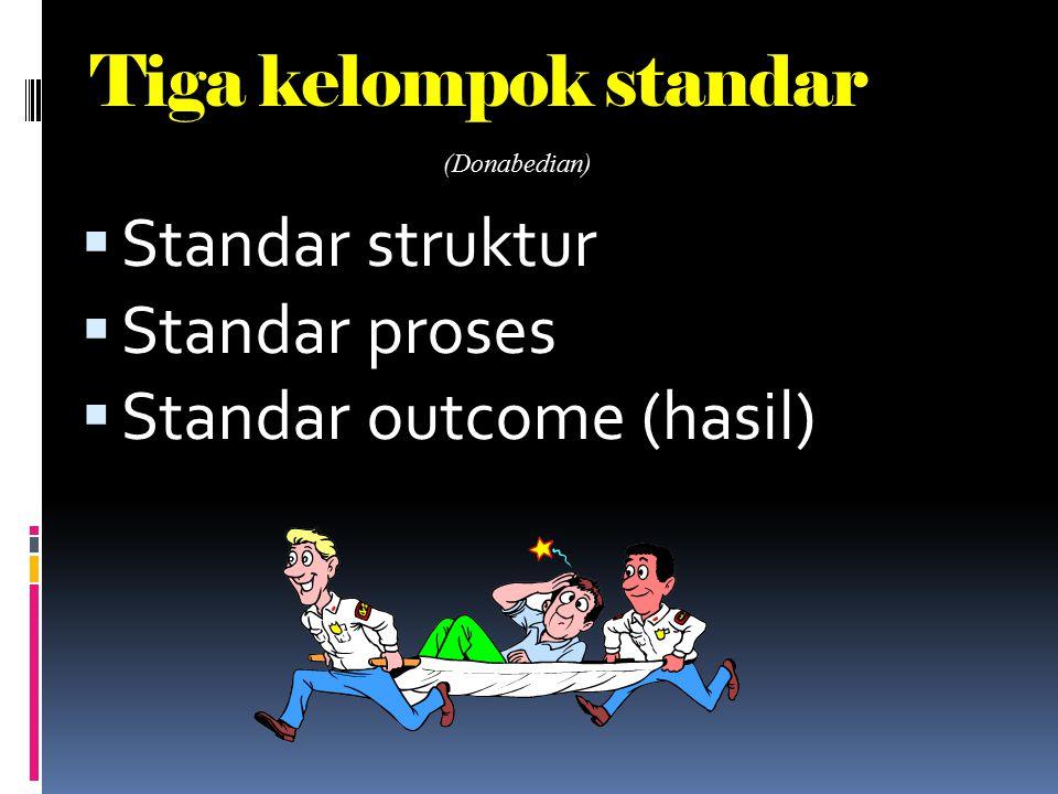 Pentingnya Standar  Standar adalah langkah awal  Penilaian kepatuhan proses kegiatan  Penilaian kinerja  Pengendalian organisasi  kemudahan repli