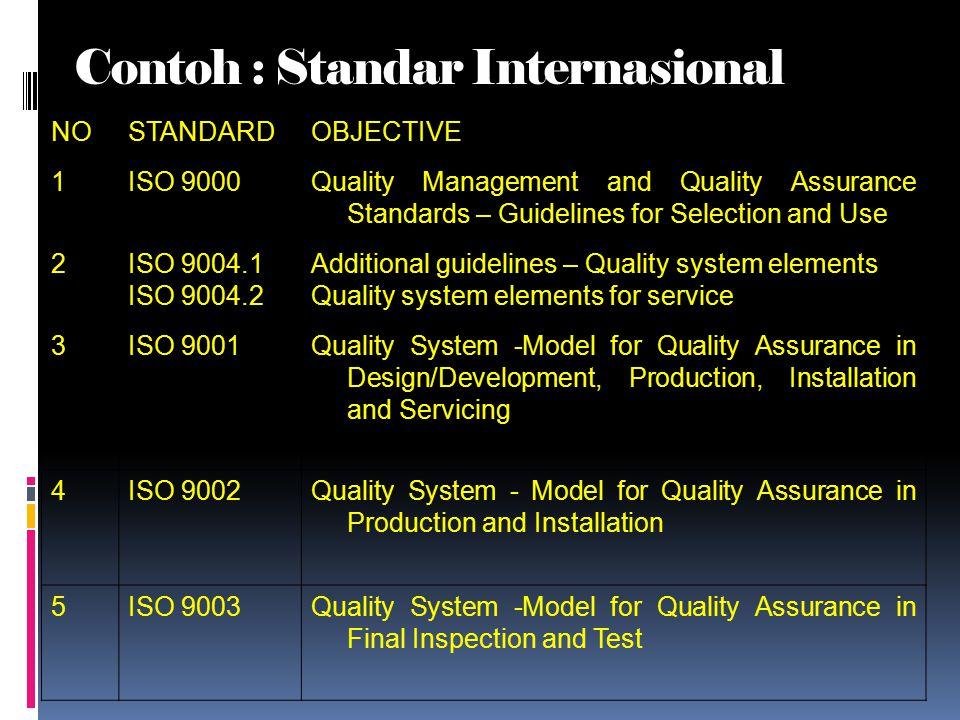 Standar Outcome Hasil yang didapatkan dari pelaksanaan/ penyelesaian proses